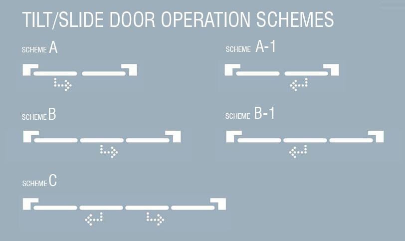 Opening schemes
