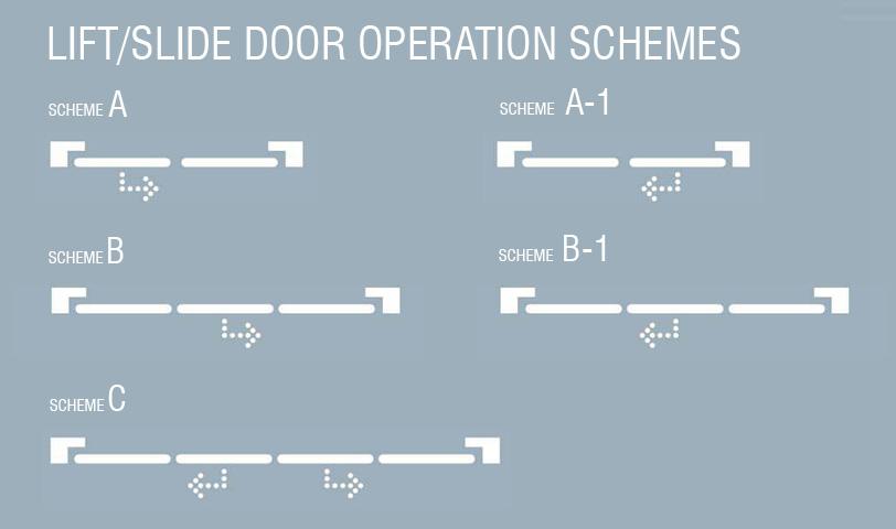UPVC-Lift-Slide-door-operation-schemes-08.04.2014