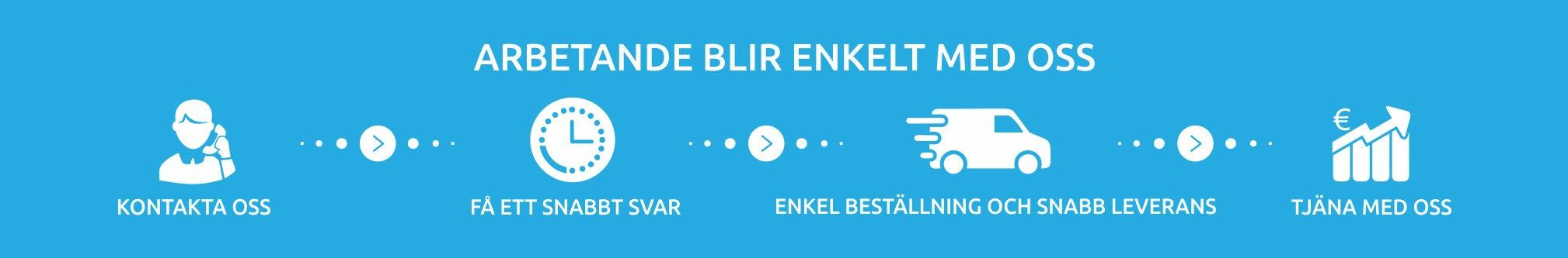 naudos-klientams-ikonos-svedu-kalbaa